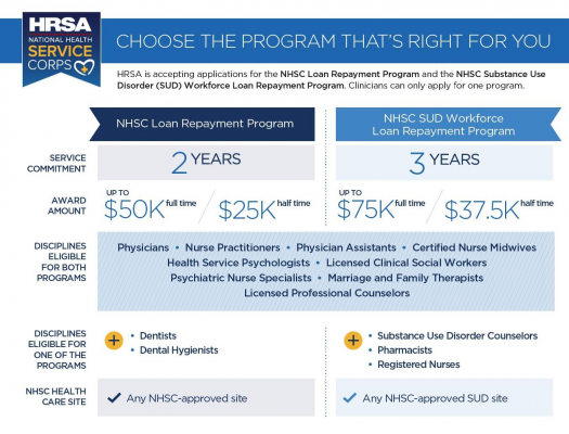 HRSA Services Corps Image